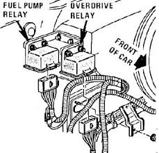 fuel pump troubleshooting
