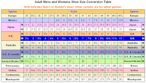 jeans sizes converter