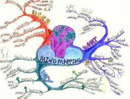 mindmapping tools