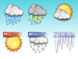 google weather icons