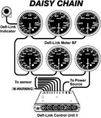 defi link gauges