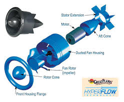 electric ducted fans