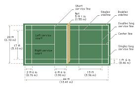 badminton court rules