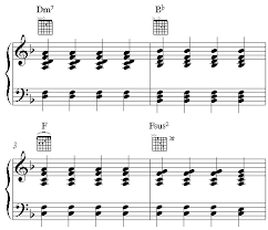 cold play sheet music