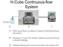 continuous flow reactors