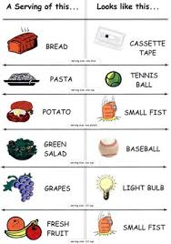 food serving size