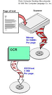 ocr imaging