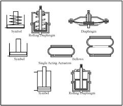 double acting actuator