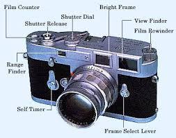 camera range finder
