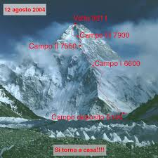 pictures of k2