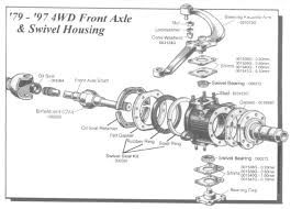 cv axle diagram