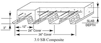composite metal deck