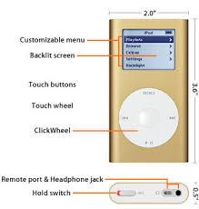 apple mini ipods