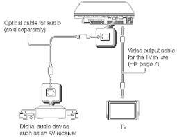 optical audio output