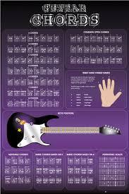 poster guitar