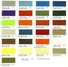 mopar paint colors