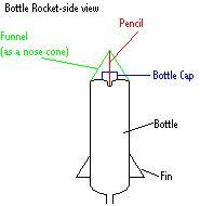 bottle rocket design