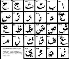 how to write alphabet