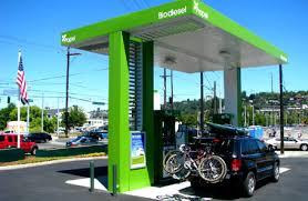 biodiesel station