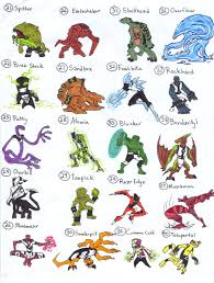 ben 10 alien collection