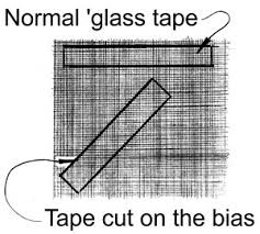 fiberglass weave