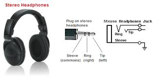 stereo mini