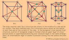 crystalline metals