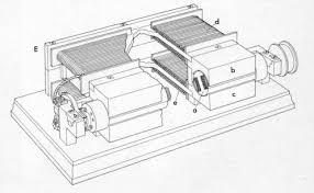 generator siemens