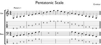 guitar music scale