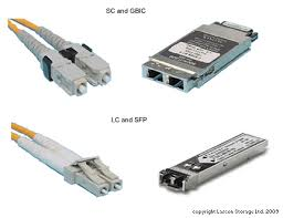 hssdc connector