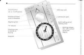 lightweight compass