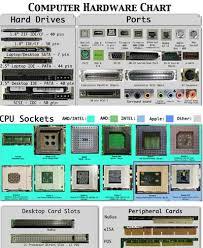 computer slots