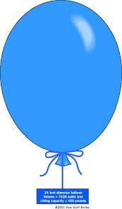 helium balloon picture