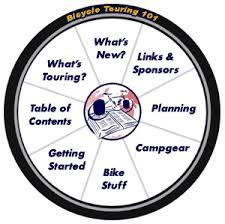 bicycle touring photos