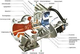rc turbo engine