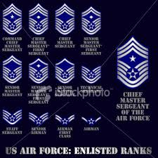air force enlisted rank