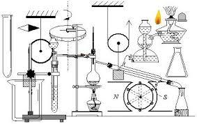 science experiment tools