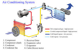 car air conditioning diagram
