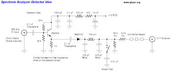circuit detector