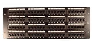 ethernet patch panels