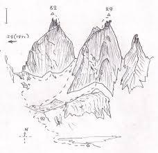 matterhorn routes