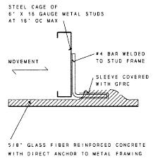 fibre reinforce concrete