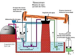 maquina de vapor de james watt
