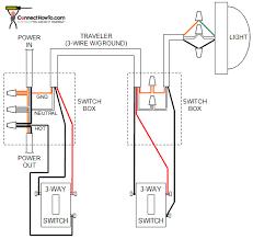 3way light switch