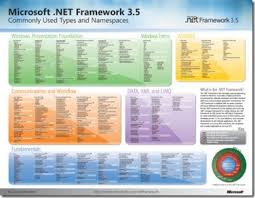 net poster