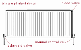 radiator control valves