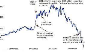 enron stock price
