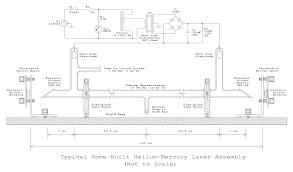 mercury laser