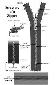 industrial zipper
