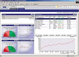 dashboard business objects